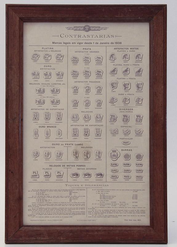 d965e1dc670 Lote 2400 - CONTRASTARIAS - Regulamento das Contrastarias impresso na  Tipografia da Casa da Moeda em 8 12 1937 onde constam as Marcas legais em  vigor desde ...